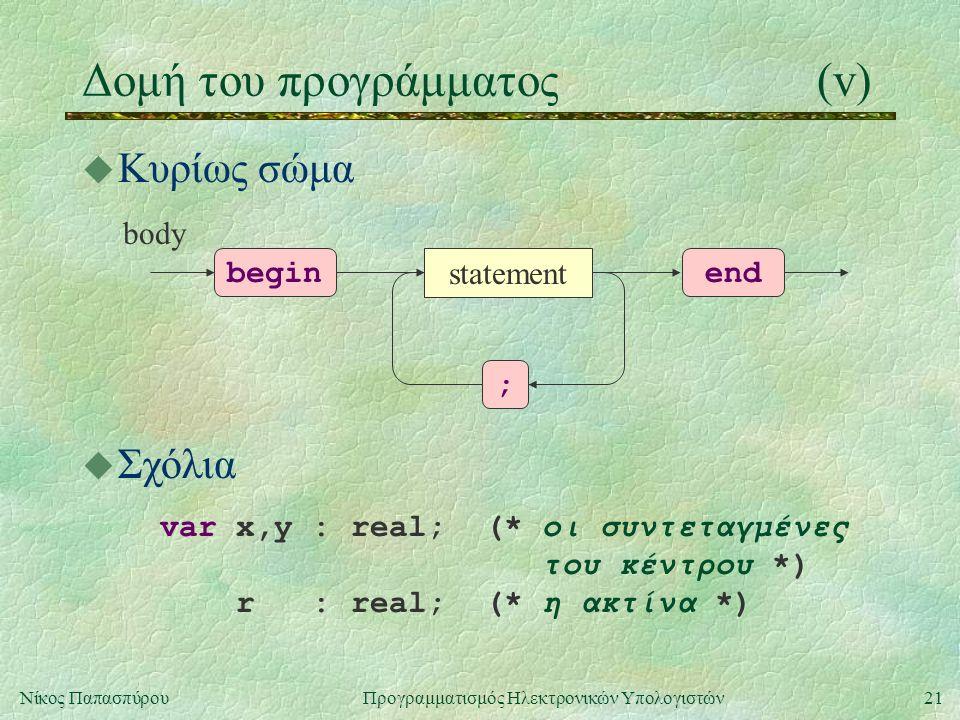 Δομή του προγράμματος (v)