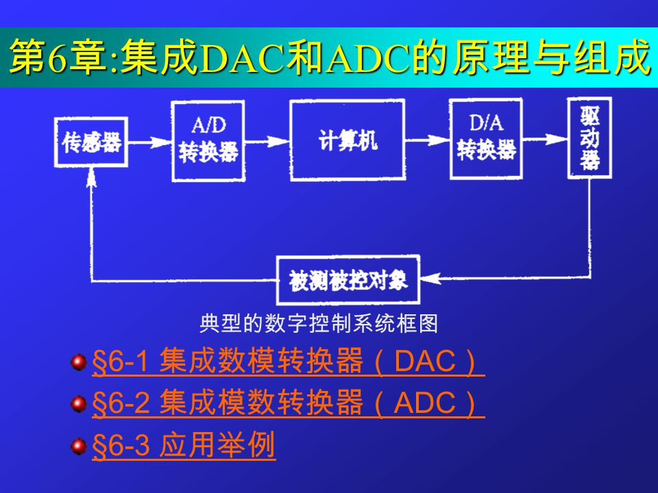 第6章:集成DAC和ADC的原理与组成 §6-1 集成数模转换器(DAC) §6-2 集成模数转换器(ADC) §6-3 应用举例