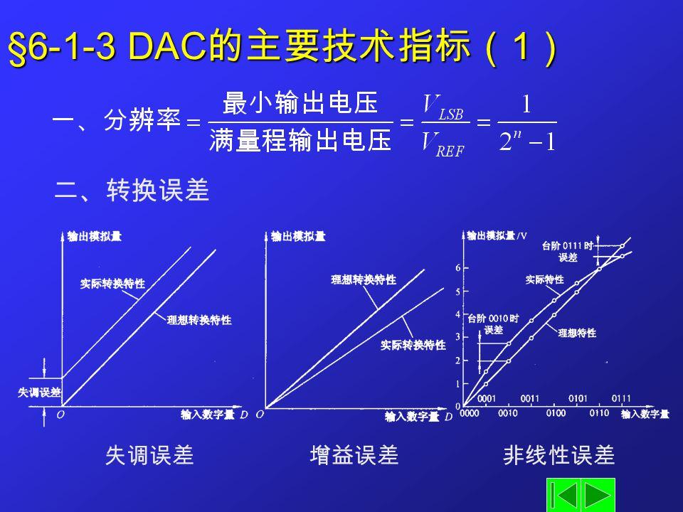 §6-1-3 DAC的主要技术指标(1) 二、转换误差 失调误差 增益误差 非线性误差