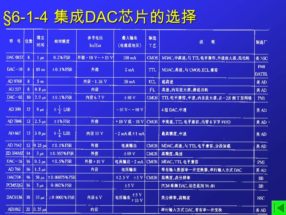 §6-1-4 集成DAC芯片的选择 Page:313