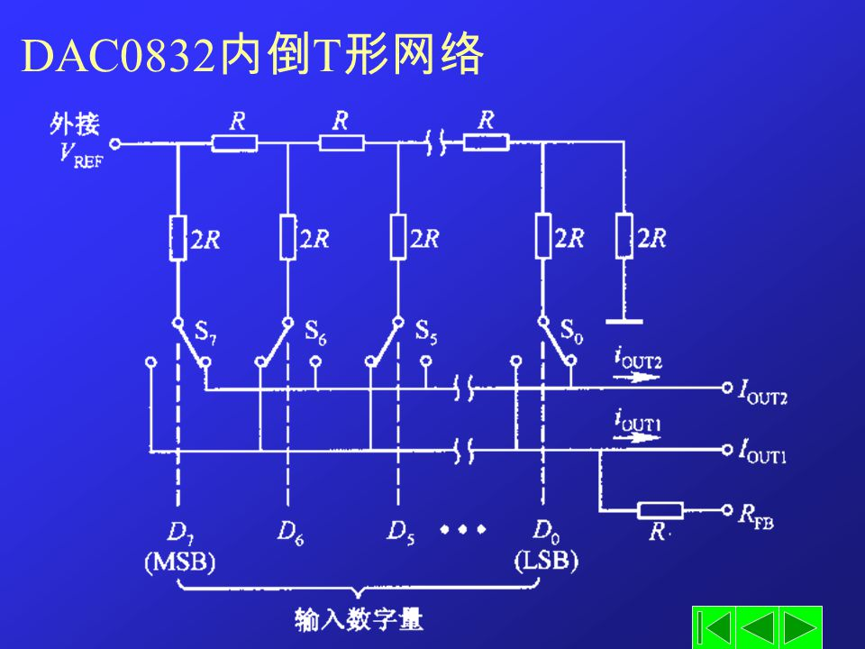 DAC0832内倒T形网络