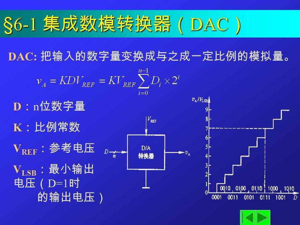 §6-1 集成数模转换器(DAC) DAC: 把输入的数字量变换成与之成一定比例的模拟量。 D:n位数字量 K:比例常数 VREF:参考电压