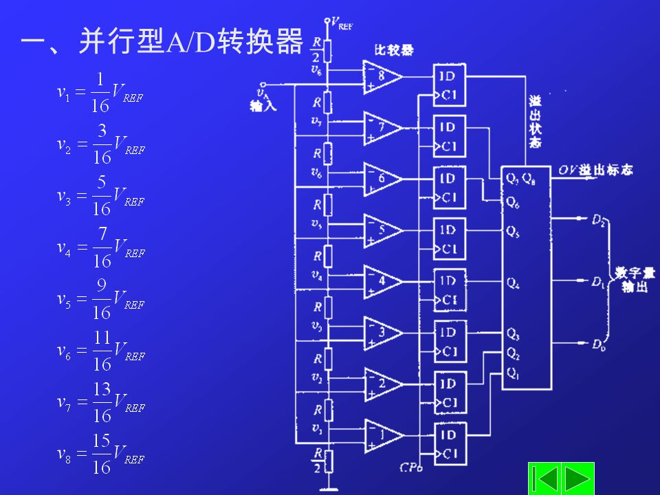 一、并行型A/D转换器