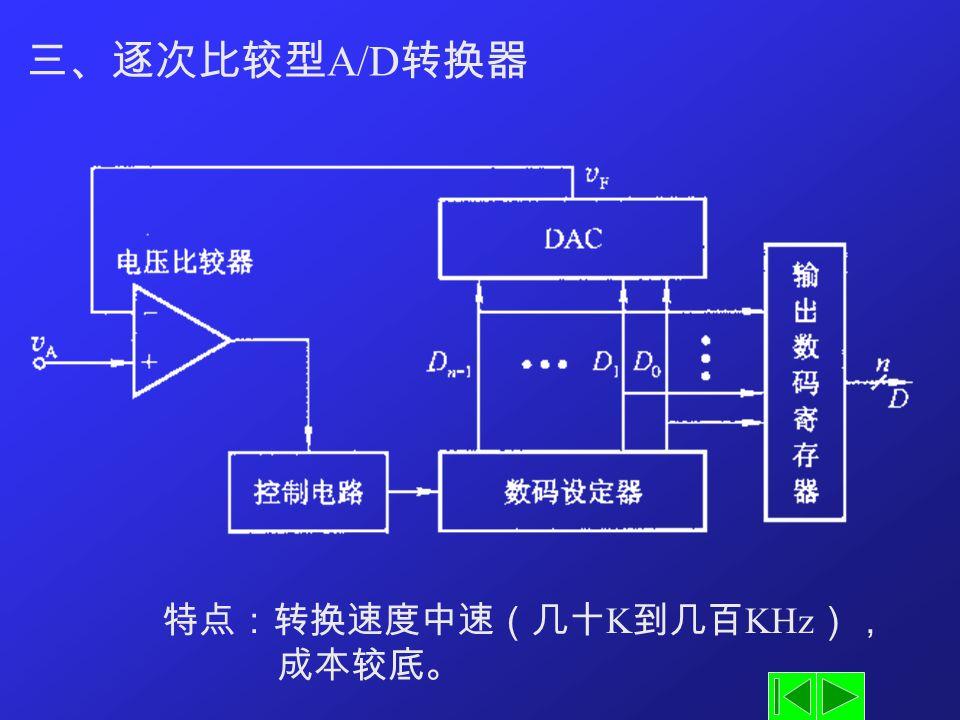 三、逐次比较型A/D转换器 特点:转换速度中速(几十K到几百KHz), 成本较底。