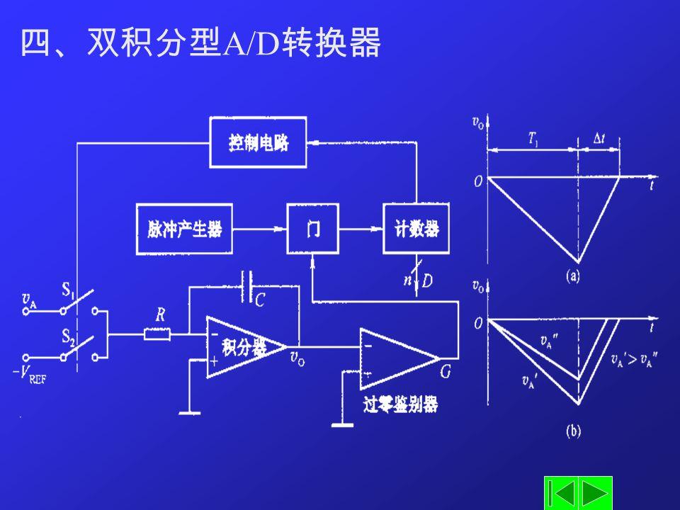 四、双积分型A/D转换器