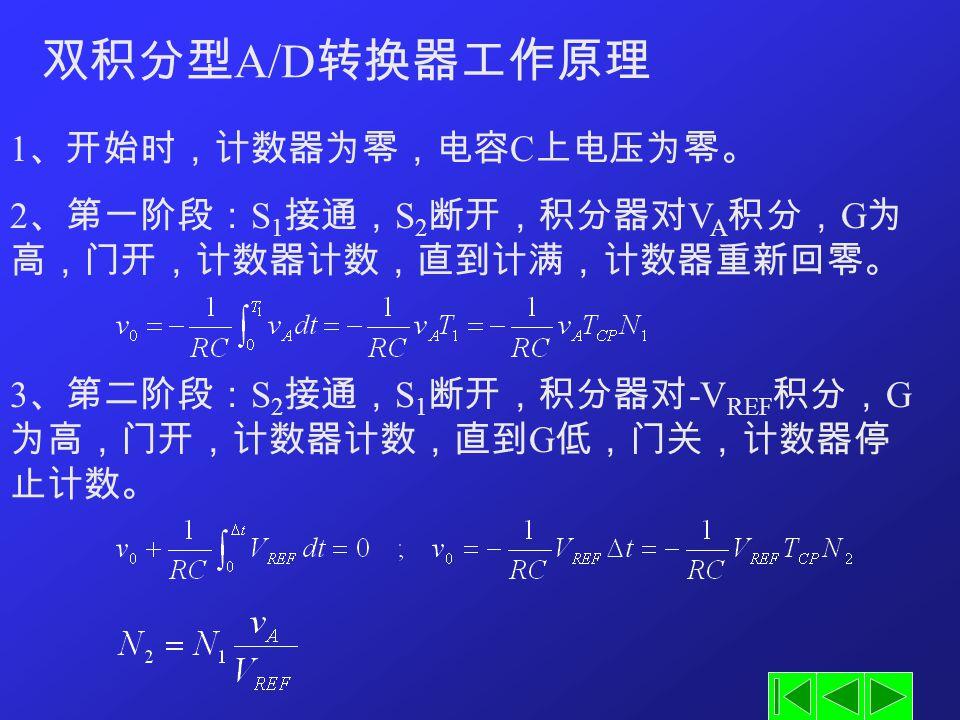 双积分型A/D转换器工作原理 1、开始时,计数器为零,电容C上电压为零。