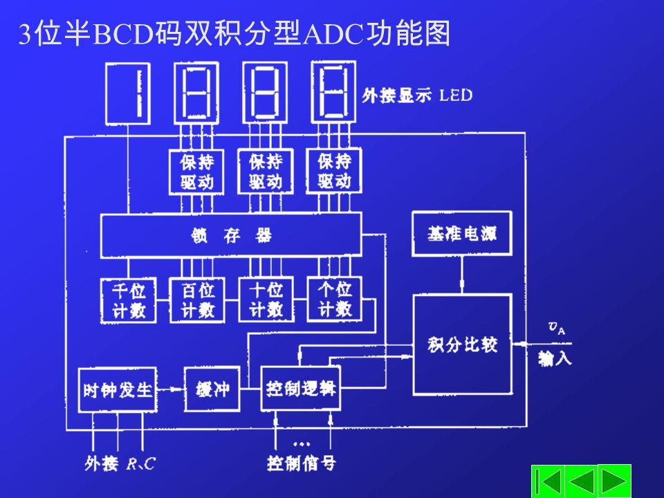 3位半BCD码双积分型ADC功能图