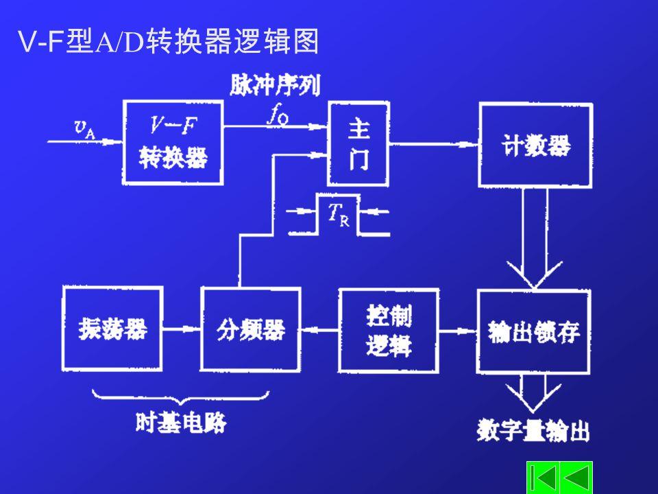 V-F型A/D转换器逻辑图