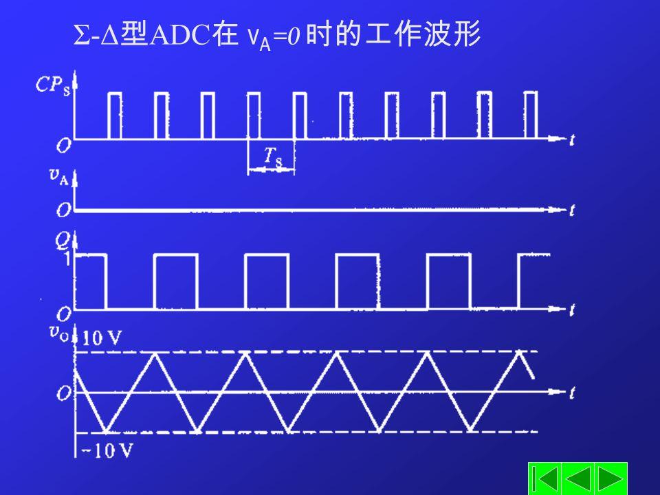Σ-Δ型ADC在 vA=0 时的工作波形