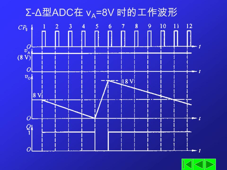 Σ-Δ型ADC在 vA=8V 时的工作波形