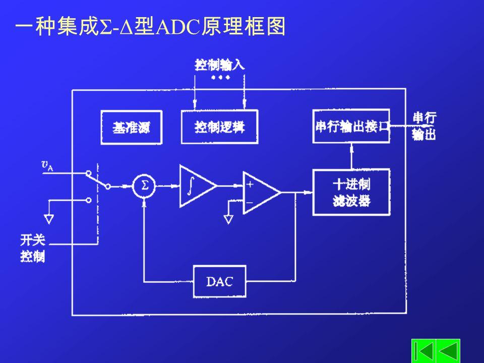 一种集成Σ-Δ型ADC原理框图