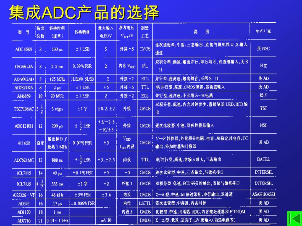 集成ADC产品的选择