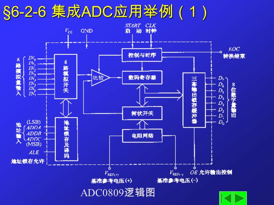 §6-2-6 集成ADC应用举例(1) ADC0809逻辑图