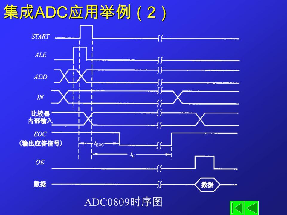 集成ADC应用举例(2) ADC0809时序图