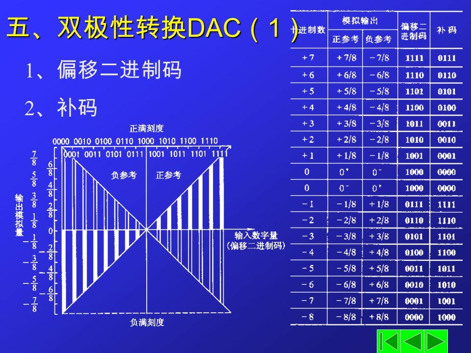 五、双极性转换DAC(1) 1、偏移二进制码 2、补码