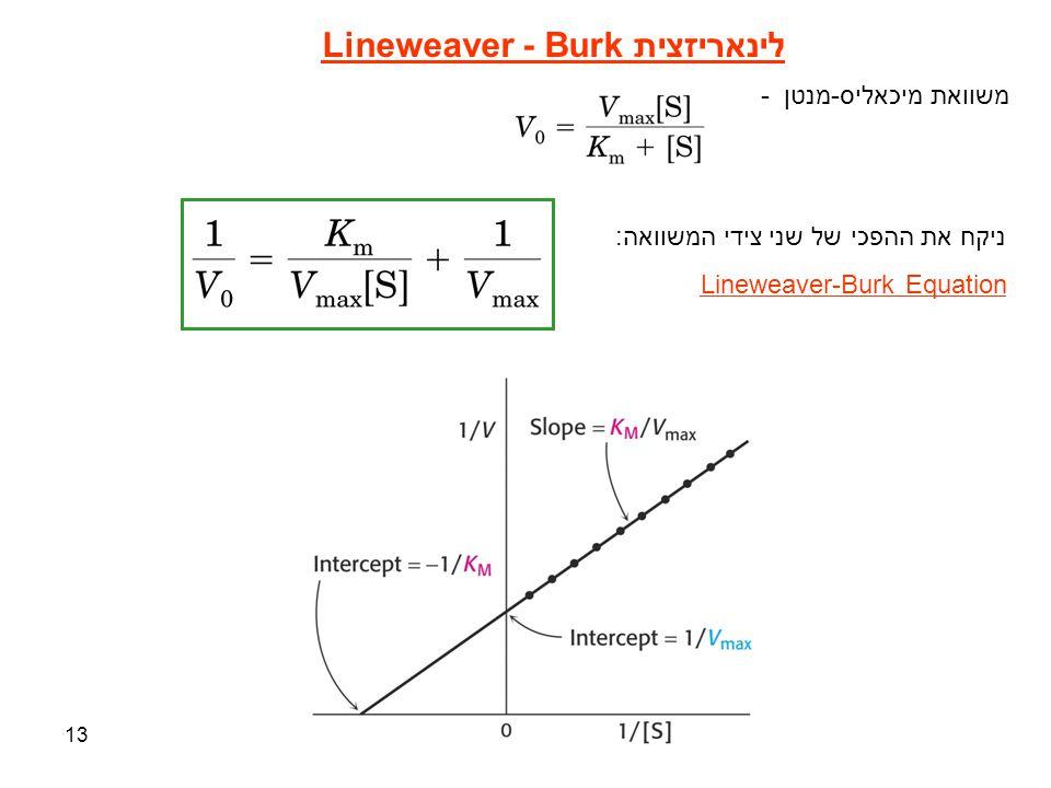 לינאריזצית Lineweaver - Burk