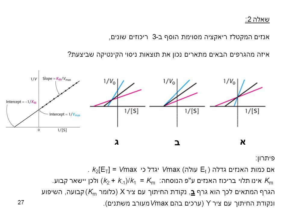 ג ב א שאלה 2: אנזים המקטלז ריאקציה מסוימת הוסף ב-3 ריכוזים שונים,
