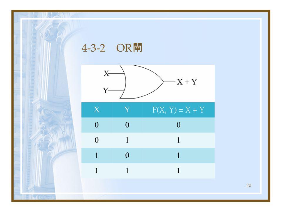 4-3-2 OR閘