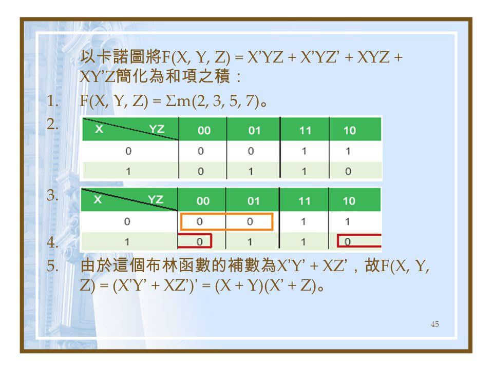 以卡諾圖將F(X, Y, Z) = X'YZ + X'YZ' + XYZ + XY'Z簡化為和項之積: