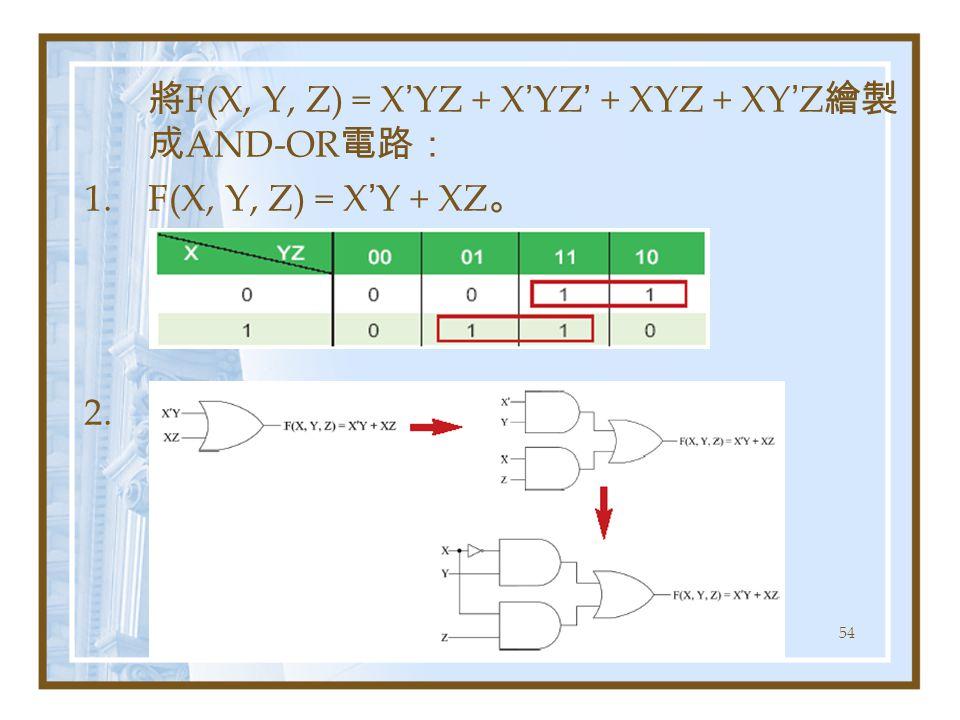將F(X, Y, Z) = X'YZ + X'YZ' + XYZ + XY'Z繪製成AND-OR電路: