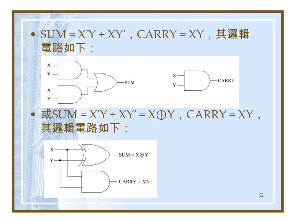 SUM = X'Y + XY',CARRY = XY,其邏輯電路如下:
