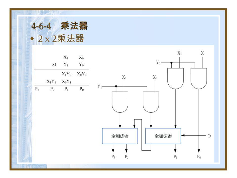 4-6-4 乘法器 2 x 2乘法器