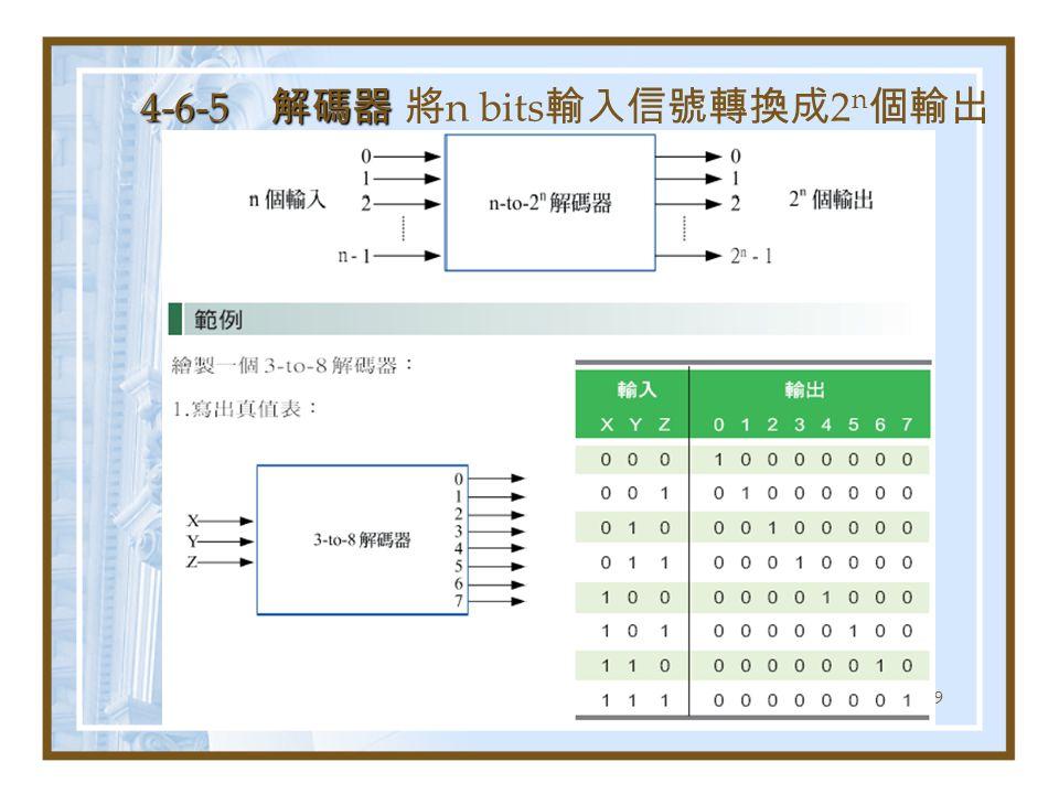 4-6-5 解碼器 將n bits輸入信號轉換成2n個輸出