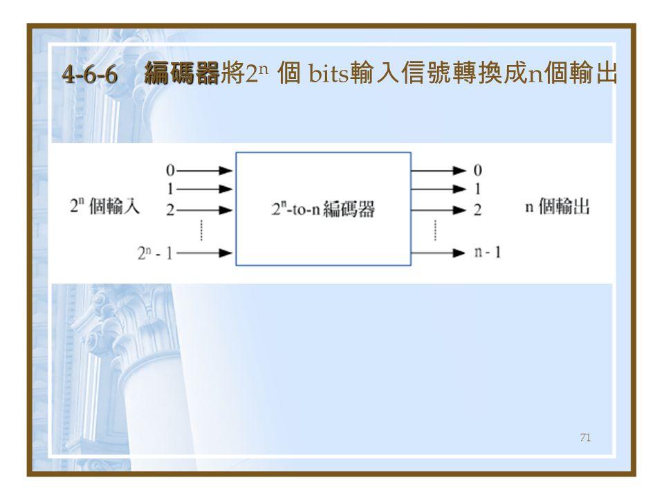 4-6-6 編碼器將2n 個 bits輸入信號轉換成n個輸出