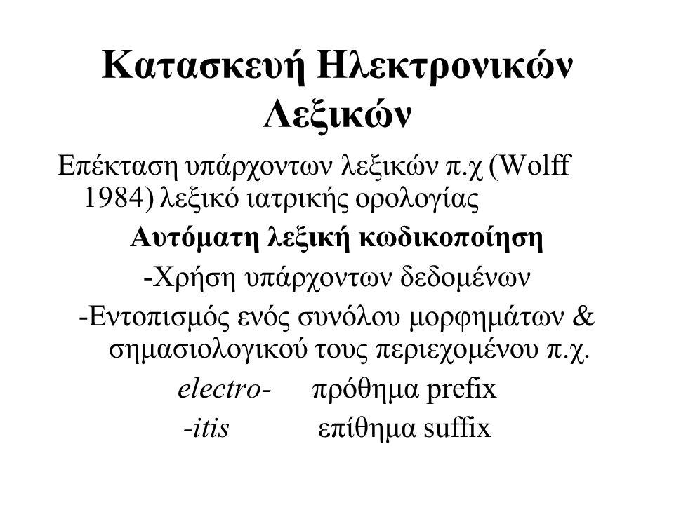 Κατασκευή Ηλεκτρονικών Λεξικών
