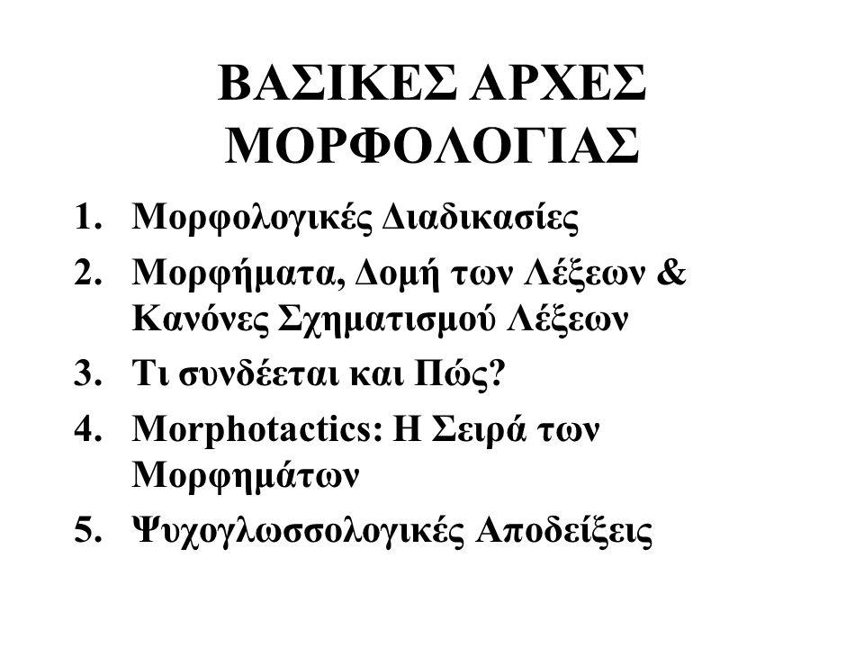 ΒΑΣΙΚΕΣ ΑΡΧΕΣ ΜΟΡΦΟΛΟΓΙΑΣ