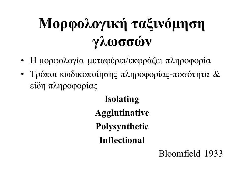 Μορφολογική ταξινόμηση γλωσσών