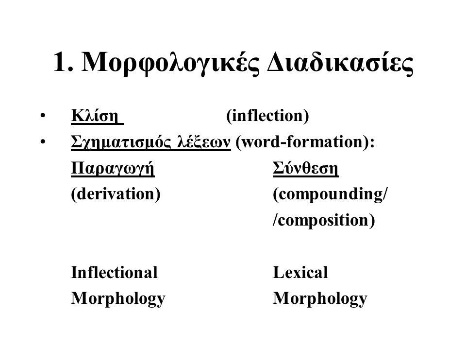 1. Mορφολογικές Διαδικασίες