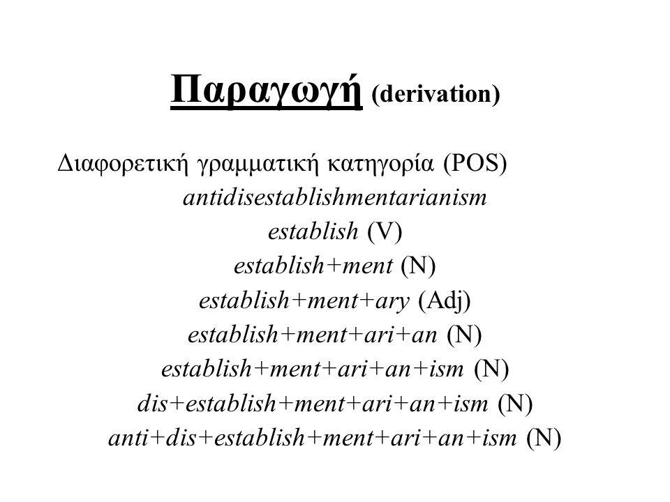 Παραγωγή (derivation)
