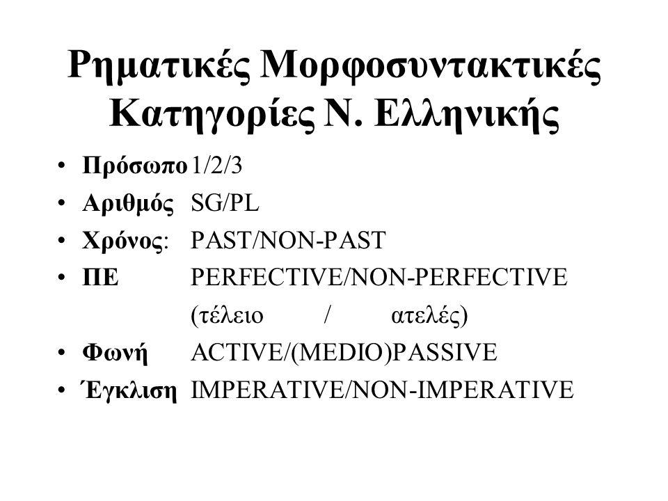 Ρηματικές Μορφοσυντακτικές Κατηγορίες Ν. Ελληνικής