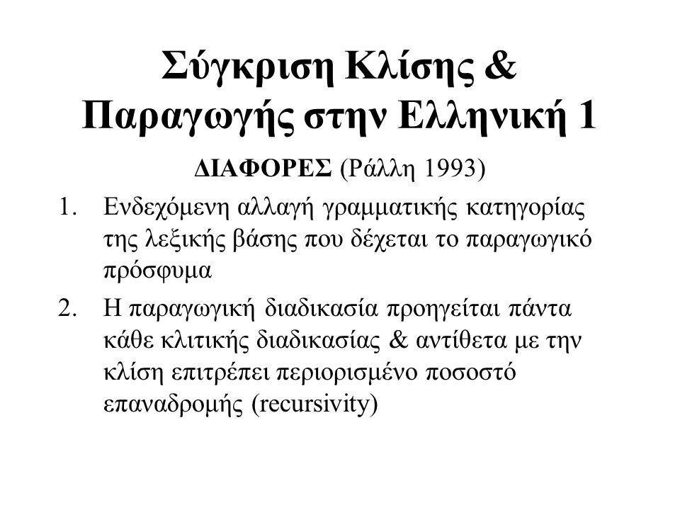 Σύγκριση Κλίσης & Παραγωγής στην Ελληνική 1