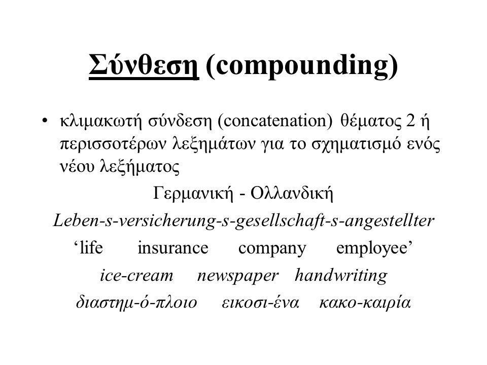 Σύνθεση (compounding)
