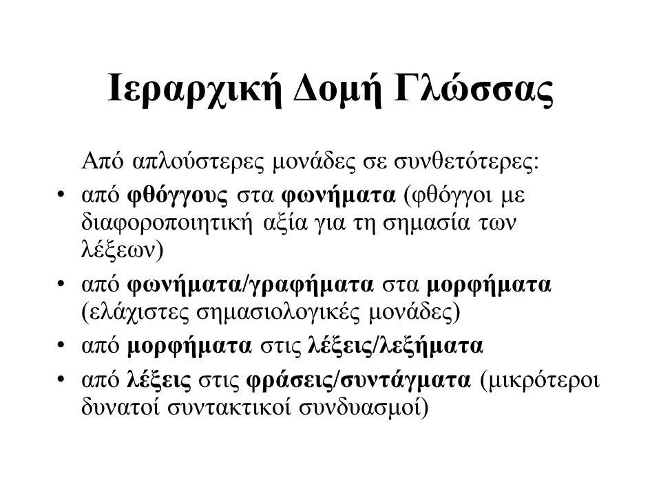 Ιεραρχική Δομή Γλώσσας