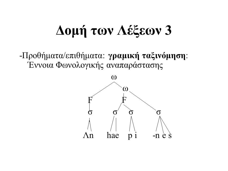 Δομή των Λέξεων 3 -Προθήματα/επιθήματα: γραμική ταξινόμηση: Έννοια Φωνολογικής αναπαράστασης. ω. F F.