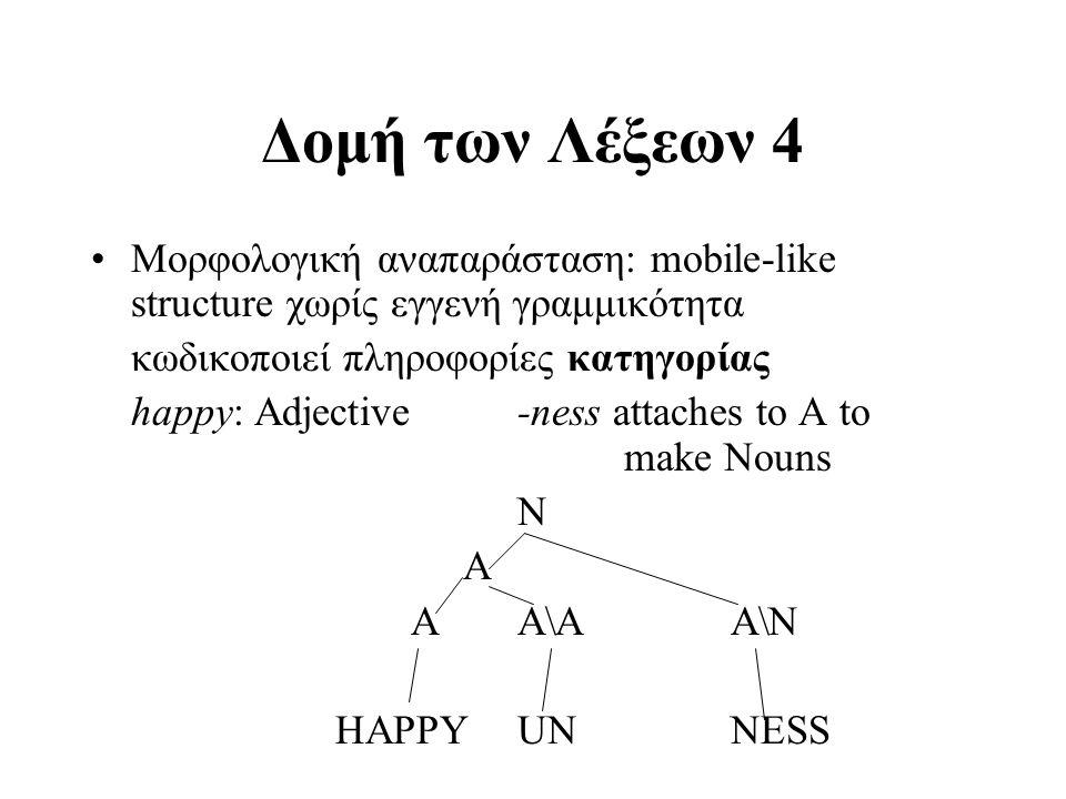 Δομή των Λέξεων 4 Μορφολογική αναπαράσταση: mobile-like structure χωρίς εγγενή γραμμικότητα. κωδικοποιεί πληροφορίες κατηγορίας.