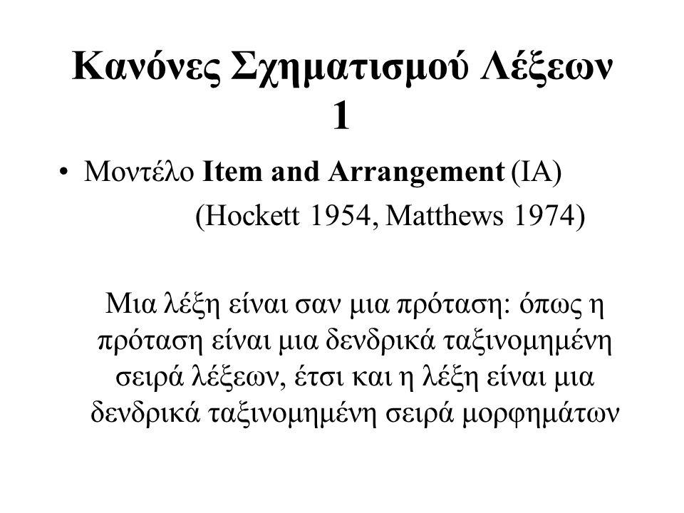 Κανόνες Σχηματισμού Λέξεων 1