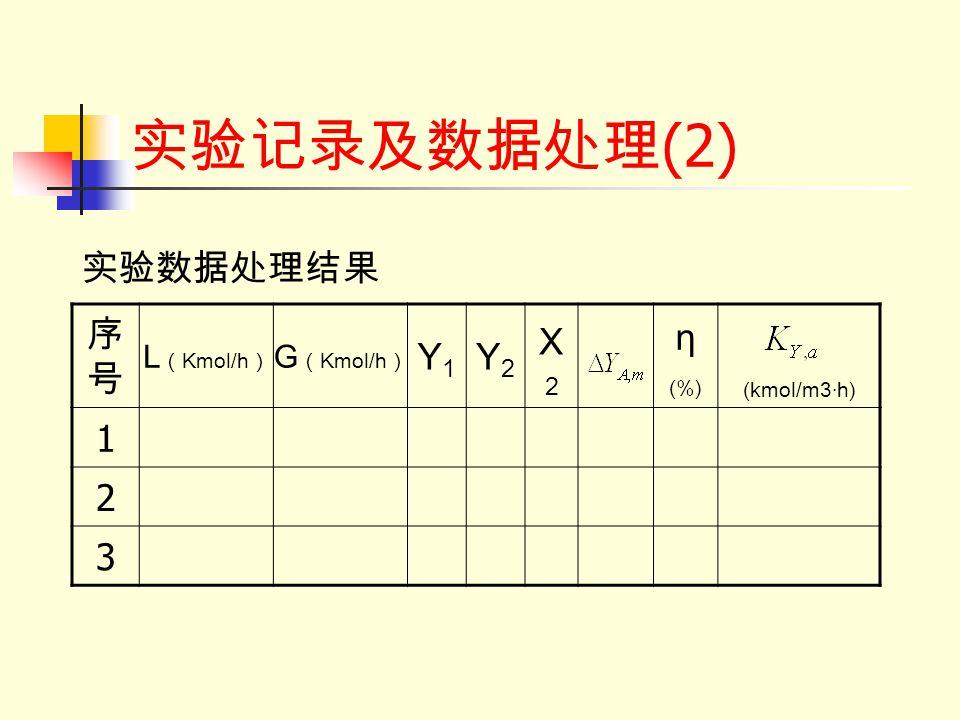 实验记录及数据处理(2) 实验数据处理结果 序号 Y1 Y2 X2 η 1 2 3 L(Kmol/h) G(Kmol/h) (%)