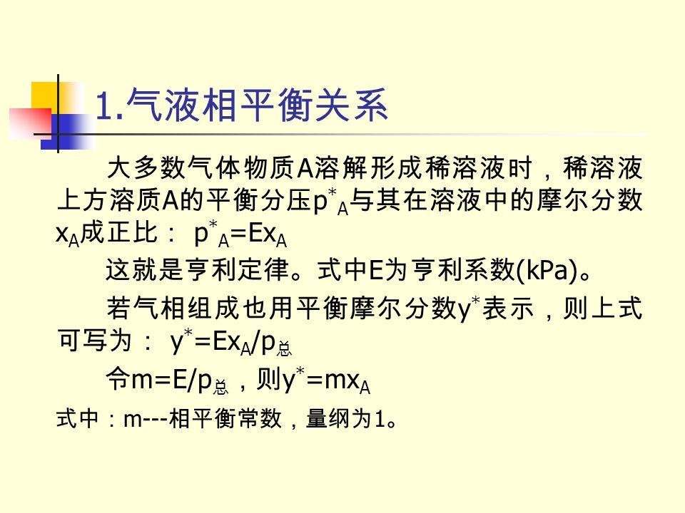 1.气液相平衡关系 大多数气体物质A溶解形成稀溶液时,稀溶液上方溶质A的平衡分压p*A与其在溶液中的摩尔分数xA成正比: p*A=ExA