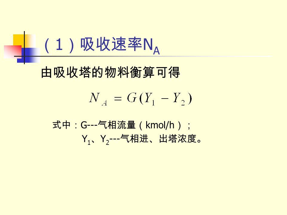 (1)吸收速率NA 由吸收塔的物料衡算可得 式中:G---气相流量(kmol/h); Y1、Y2---气相进、出塔浓度。