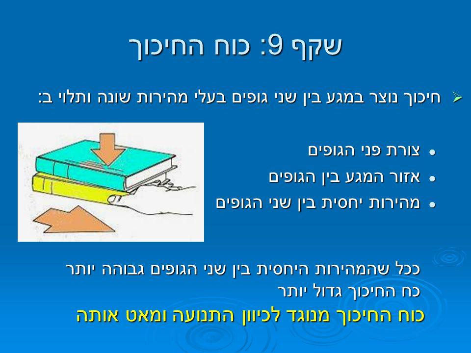 שקף 9: כוח החיכוך כוח החיכוך מנוגד לכיוון התנועה ומאט אותה