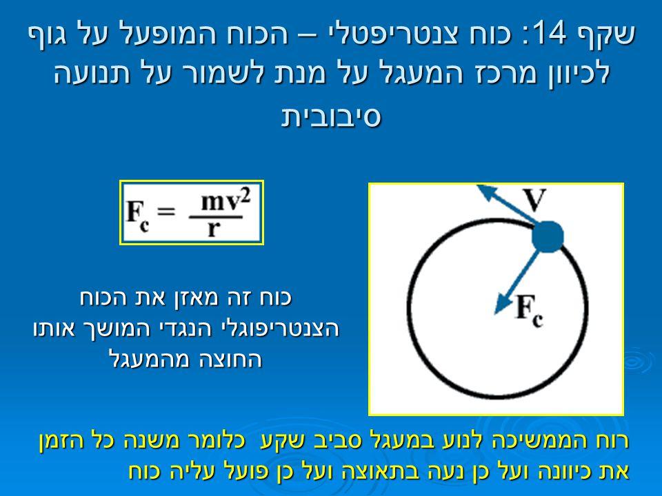 כוח זה מאזן את הכוח הצנטריפוגלי הנגדי המושך אותו החוצה מהמעגל