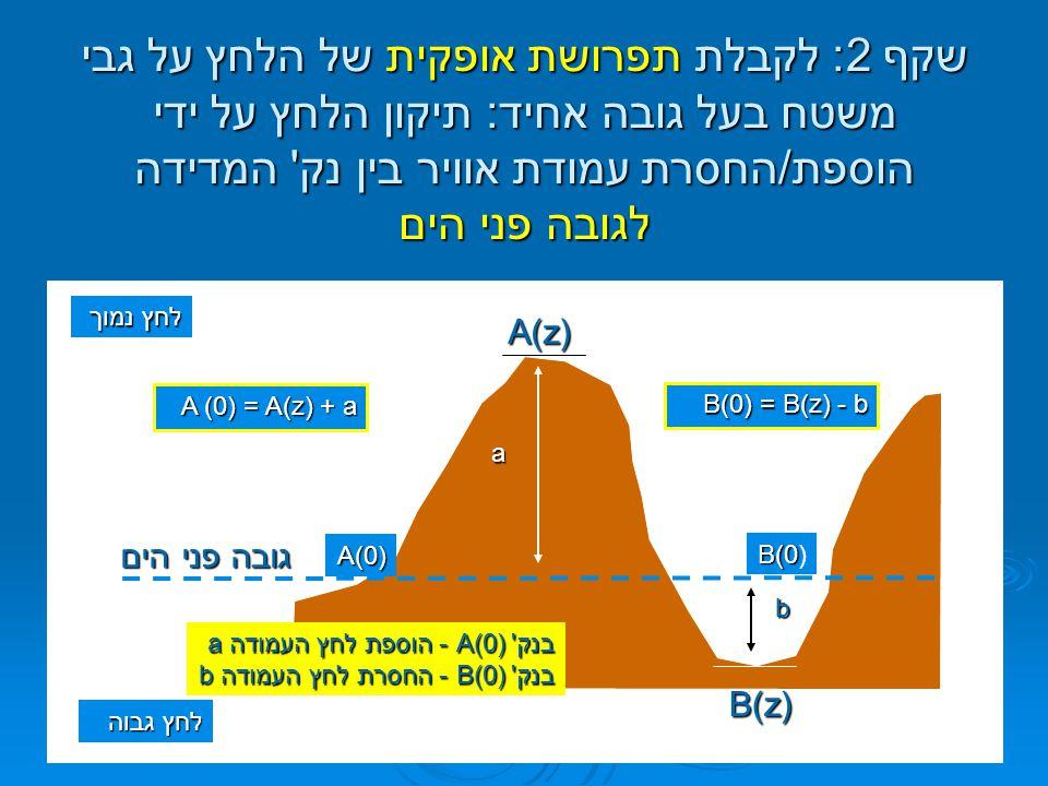 שקף 2: לקבלת תפרושת אופקית של הלחץ על גבי משטח בעל גובה אחיד: תיקון הלחץ על ידי הוספת/החסרת עמודת אוויר בין נק המדידה לגובה פני הים