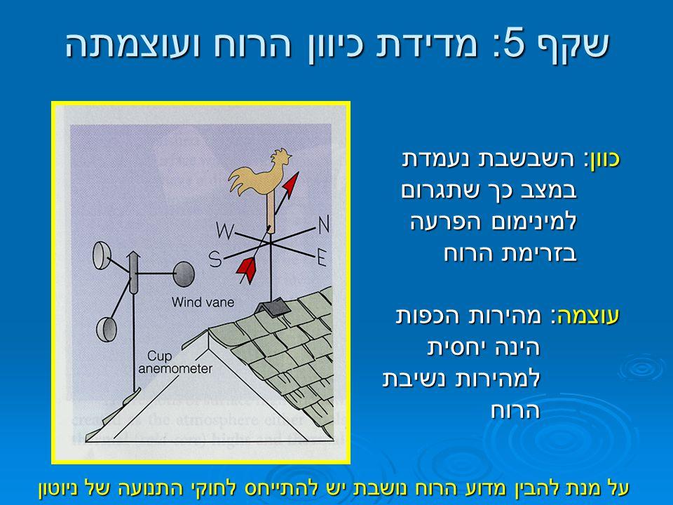 שקף 5: מדידת כיוון הרוח ועוצמתה