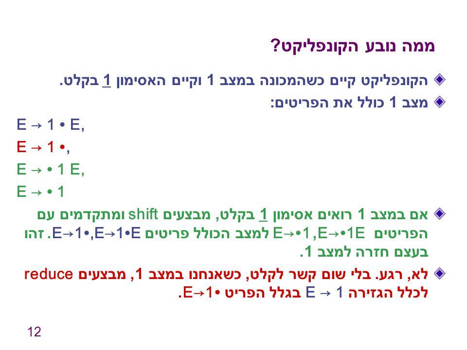 ממה נובע הקונפליקט הקונפליקט קיים כשהמכונה במצב 1 וקיים האסימון 1 בקלט. מצב 1 כולל את הפריטים: E → 1 ∙ E,