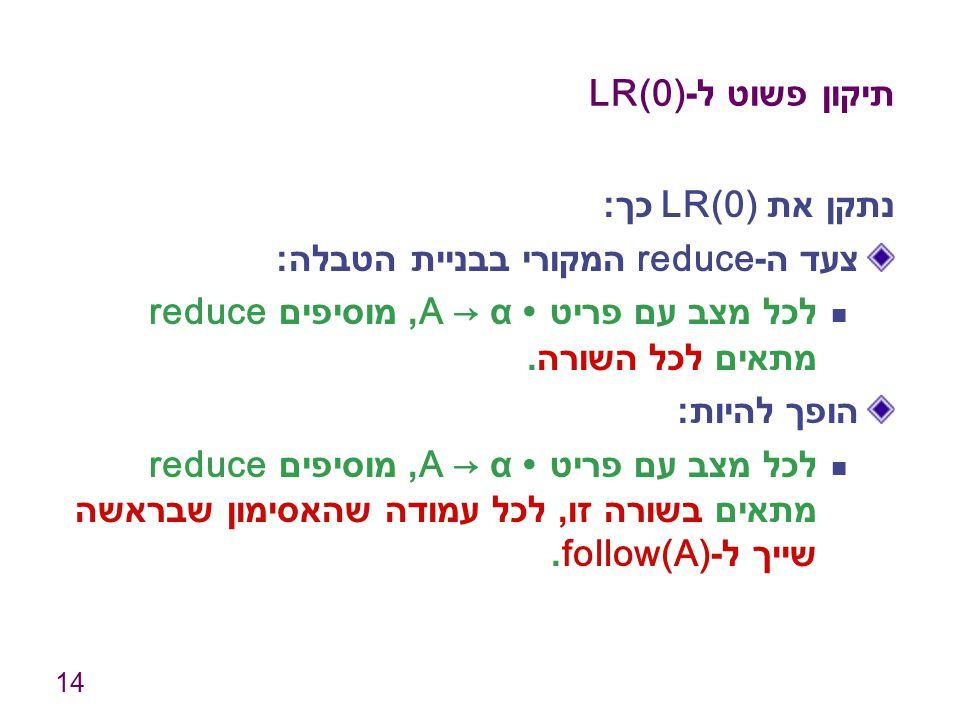 תיקון פשוט ל-LR(0) נתקן את LR(0) כך: צעד ה-reduce המקורי בבניית הטבלה: לכל מצב עם פריט ∙A → α , מוסיפים reduce מתאים לכל השורה.