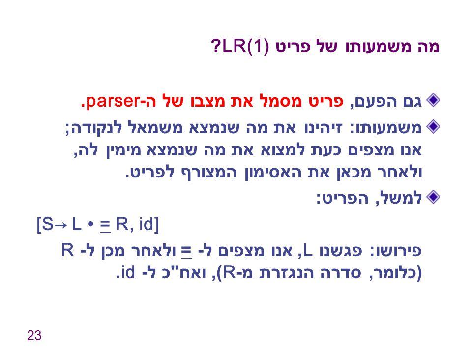 מה משמעותו של פריט LR(1) גם הפעם, פריט מסמל את מצבו של ה-parser.